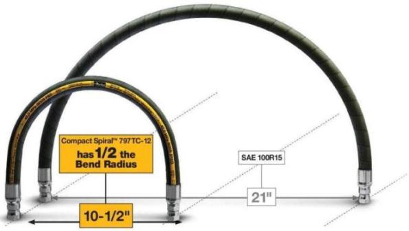 parker-compact-spiral-hose-1